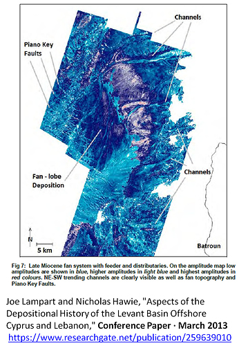 Euphrates channel