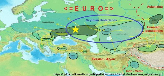 Indo-European-Migrations