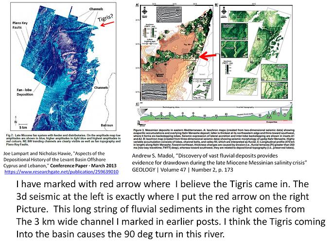 Nahr Menashe Euphrates and Tigris marked