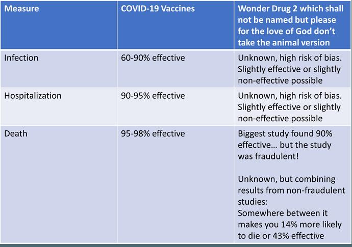 Vaccines_Ivermectin