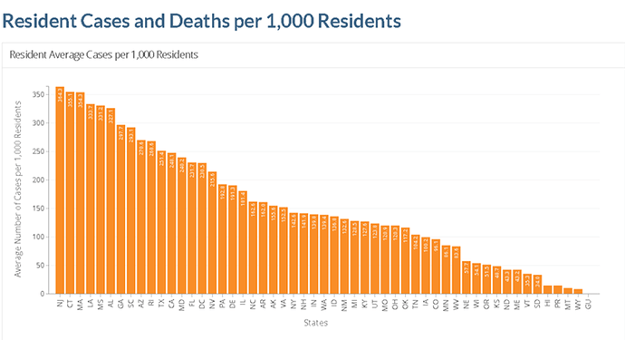 Cases_Per_1000_Residents
