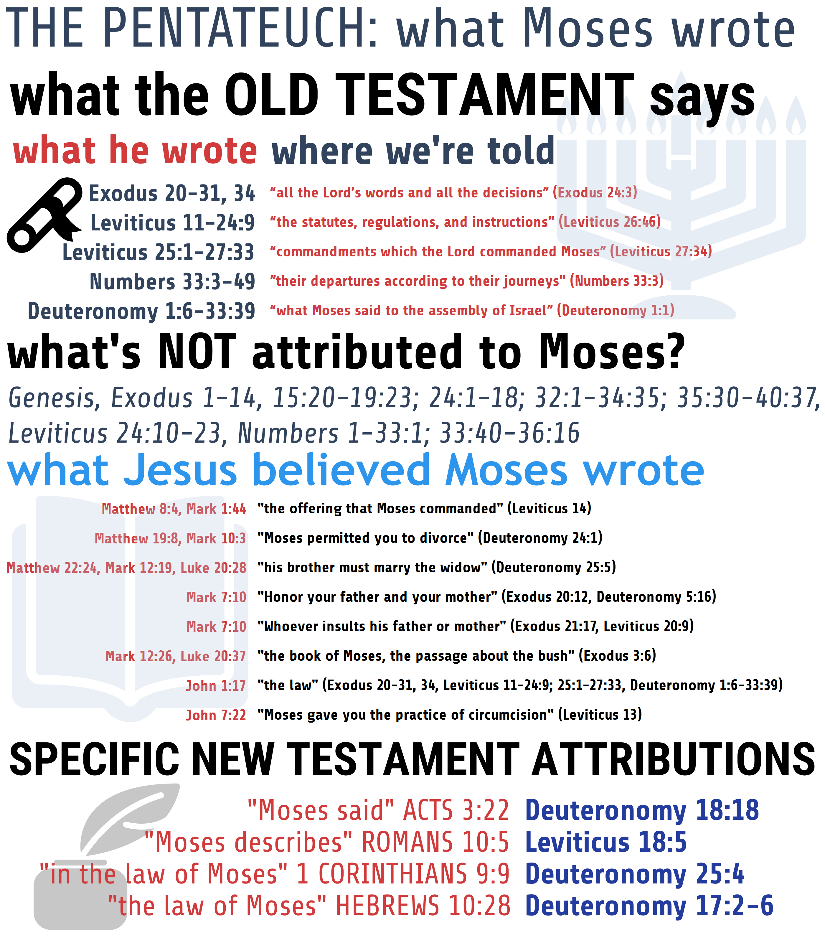 why are historical and literary context important to interpreting the epistles Historical /literary context study write down some of the important things you learn about 2 john how to read the bible for all its worth lesson 3.