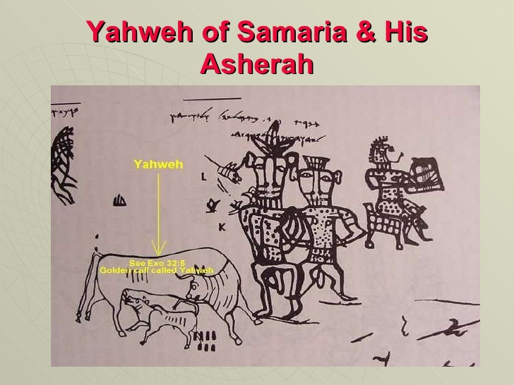 What can be said about these supposedly ancient Israelite drawings