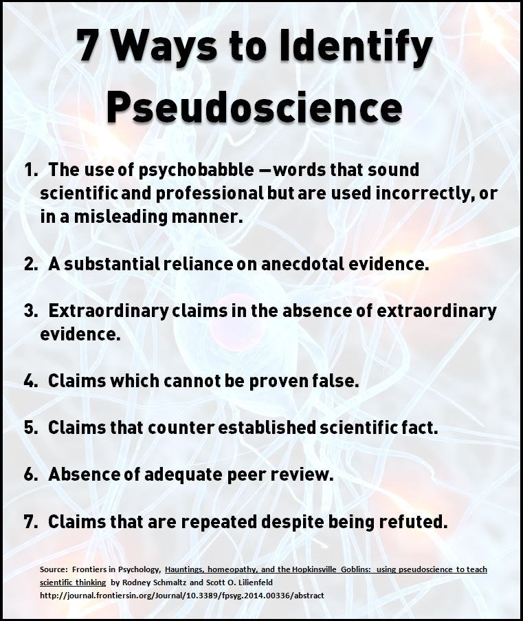 an understanding of science pseudoscience and scientific methods Science and pseudoscience apseudo@ is a prefix meaning a false@ or adeceptive@ science pseudoscience 1 uses careful observation and experimentation to confirm or reject a hypothesis the lack of a scientific explanation is used to support ideas 7 uses vocabulary that is well defined.