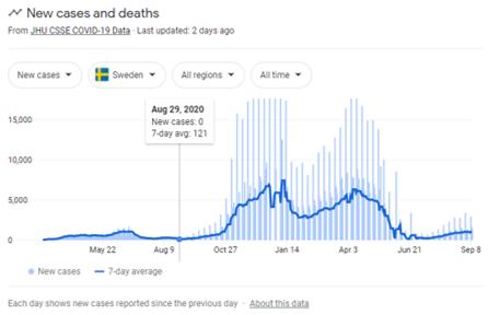 August_29_Sweden Herd Immunity