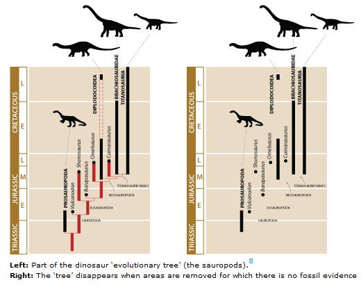 DinoDiagramSmall